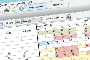 Syntess Software | projectenplanning